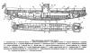 «Минога»: первая в мире дизель-электрическая подводная лодка
